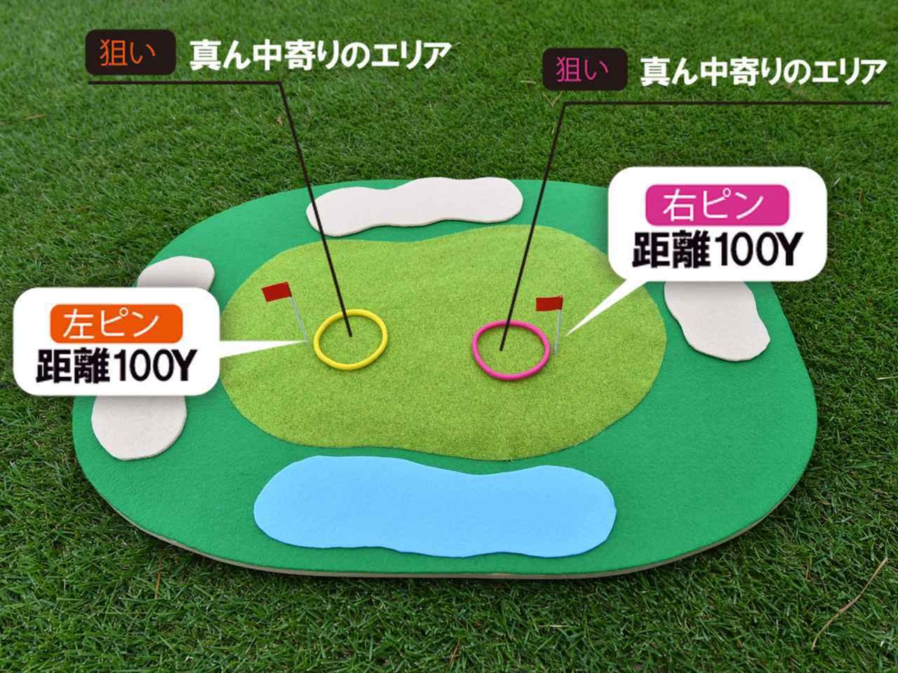 画像1: 【ショートゲーム】AWでは足りないPWではデカすぎる。ビトウィーンの距離どう打つの?