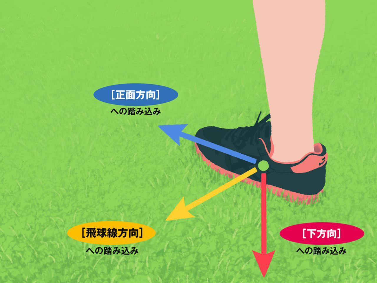 画像: 【通勤GD】Dr.クォンの反力打法 Vol.45 プッシュの方向は「下」「左」「前」 ゴルフダイジェストWEB
