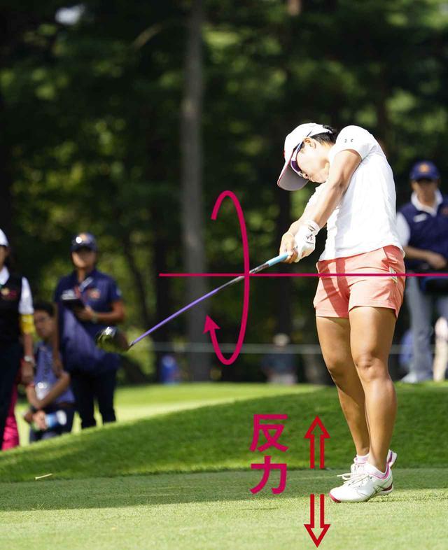 画像: 【下方向への踏み込み】 左足の下方向へのプッシュは、上方向への地面反力を生む。これは前後軸を中心とした回転力につながる