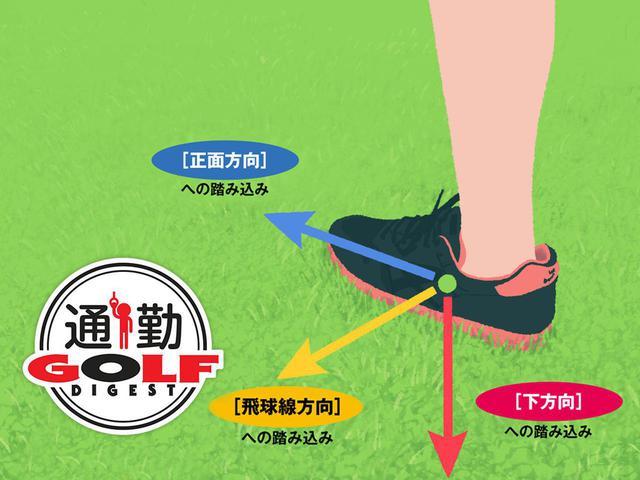 画像: 【通勤GD】Dr.クォンの反力打法 Vol.45 プッシュの方向は「下」「左」「前」 ゴルフダイジェストWEB - ゴルフへ行こうWEB by ゴルフダイジェスト