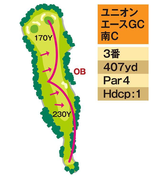 画像: 全体的に左から右に傾斜しているホール。右のOBが浅く、左に逃げるとつま先下がりで長い距離の難しいショットが要求される