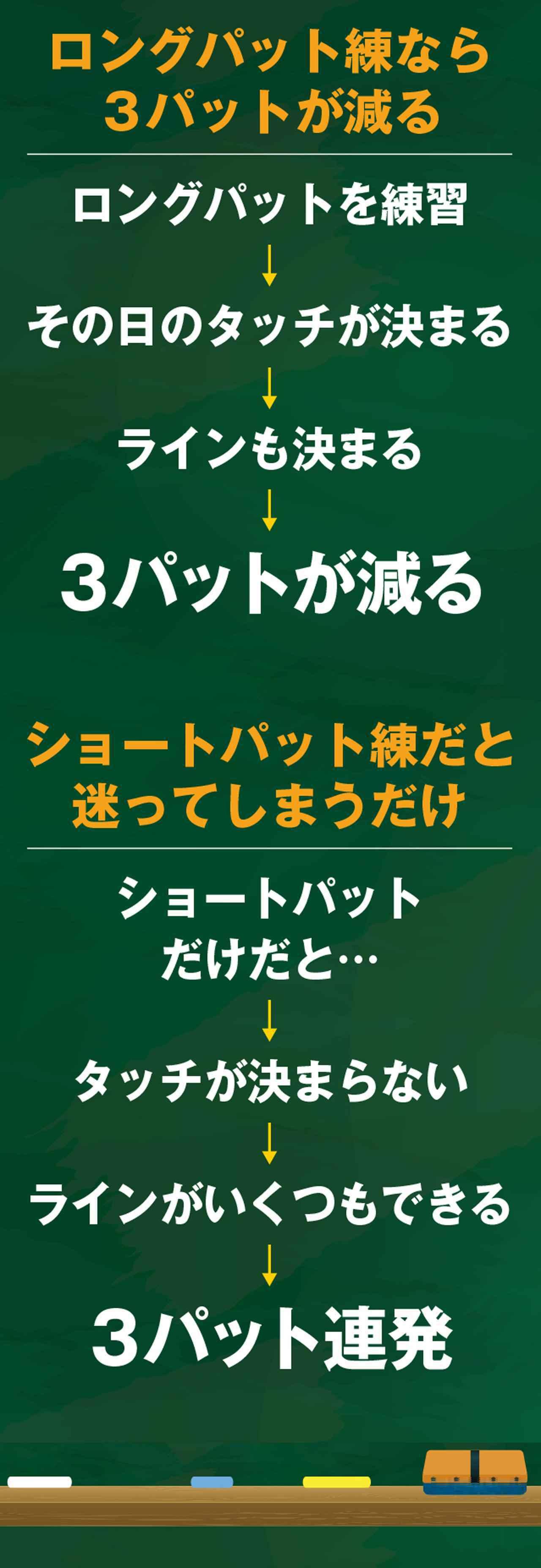 """画像: 【2限目距離感】 """"ヒデ兄""""は ロングパットしか練習しない"""
