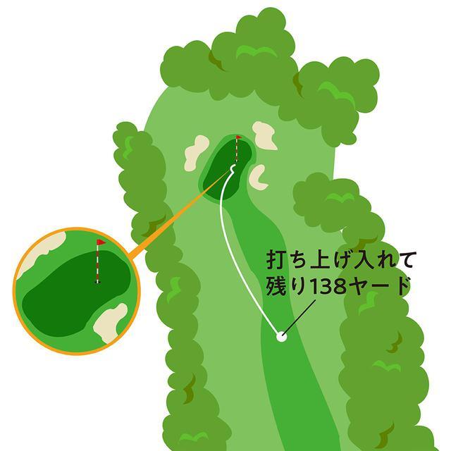 画像: グリーン面を見ると、右奥にかけて長い。この図を確認すると、ピンを狙っていくとバンカーに入りやすいのがわかる