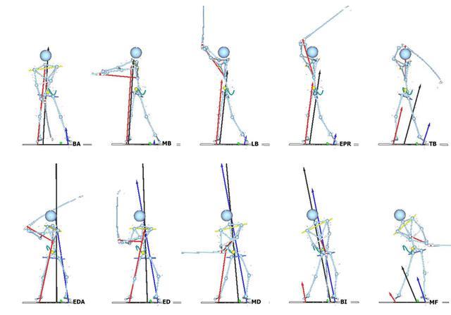 画像: 南出プロのデータでまず目を引くのが、地面反力の大きさ(黒い矢印)。切り返しの段階ですでに矢印が画面から突き抜けている。また左足の踏み込み(青い矢印)がバックスウィングの途中からすでに始まっている。これにより、上半身と下半身の捻転差が生じ、強い回転力が生じる