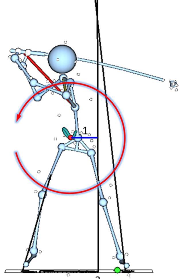 画像: サドロウスキーの切り返し。地面反力の大きさが極めて大きく、それがとてつもない回転力を生んでいる
