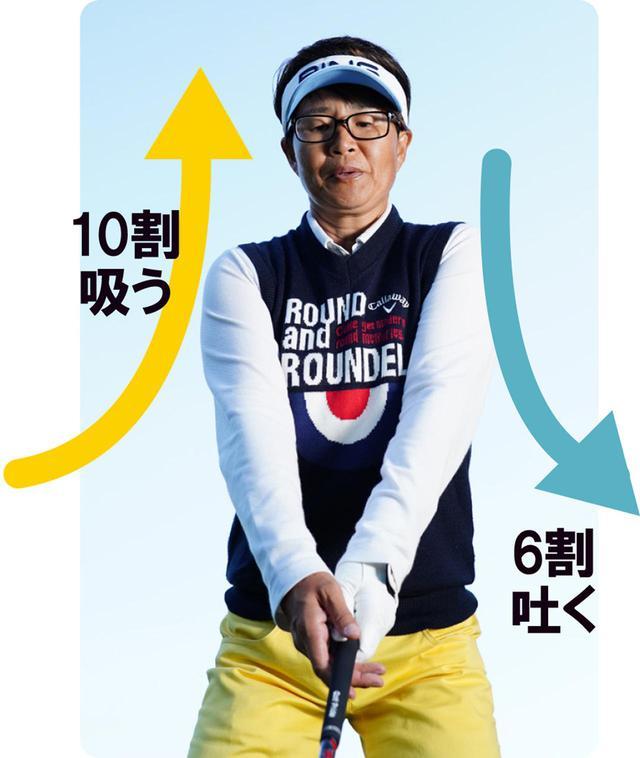 画像2: 【本番段階】 上体を開きながら 右足をセット