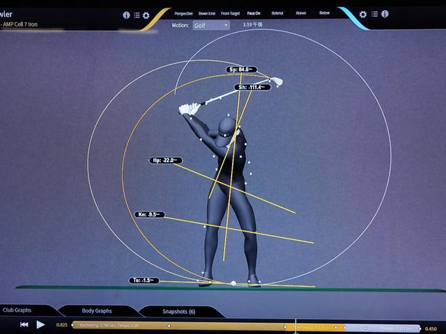 画像: プレゼント23 スウィング解析システム「GEARS」で計測・アドバイス受講券 [1~2月の平日。日時応相談]