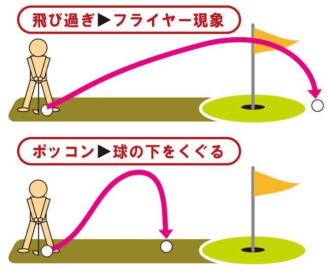 画像: 【ラフから脱出】飛びすぎ! ポッコンのミスを防ぐ。意外と知らない、冬ラフの対処法!