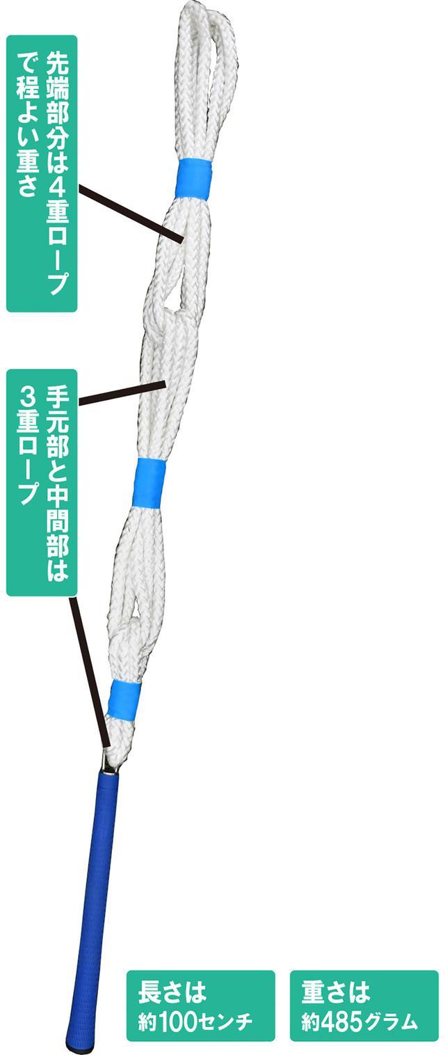 画像: これが吉田ロープです