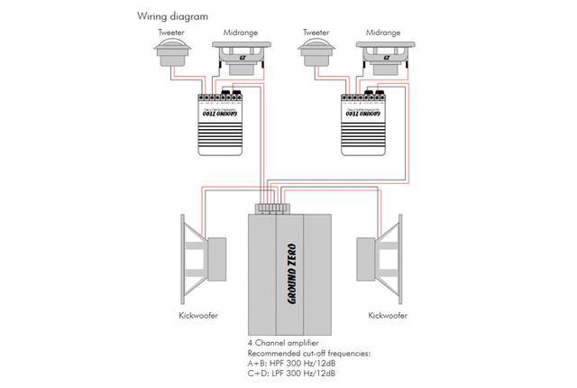 画像: GZUF 60SQXを2ウェイシステムに追加した場合の配線例。トゥイーターとミッドレンジの2ウェイにウーファーをマルチアンプドライブで鳴らすシステム例だ。