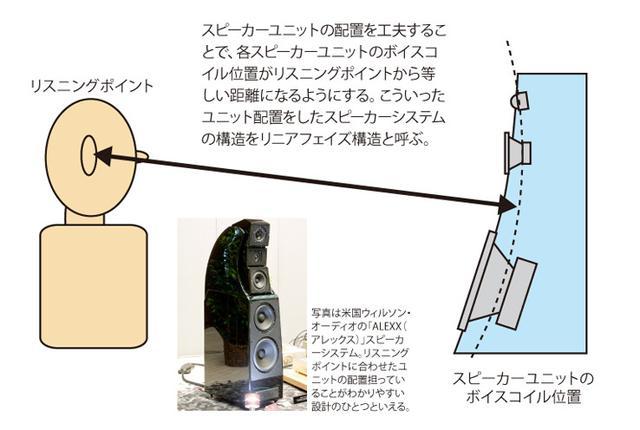 画像: クルマのサウンド調整における伝家の宝刀
