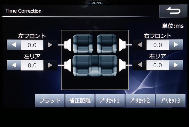 画像: アルパインのビッグXシリーズで採用されるタイムコレクション機能の調整画面。左右前後のスピーカーのタイムディレイをコントロール可能だ。