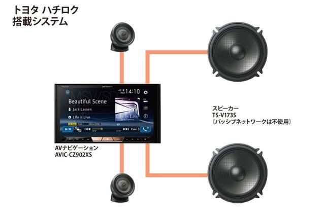 画像: AVIC-CZ902XSの内蔵アンプを活かした2ウェイスピーカーシステム。システム総額は308,000円(税・取付費別)と、本格的カーオーディオとしては手頃な価格だ。