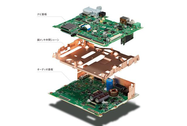 画像: いっぽうで、シールド効果も高い銅メッキシャーシを、ナビ基板とオーディオ基板の間に配置することで、ノイズによるオーディオブロックへの影響を防いでいる。