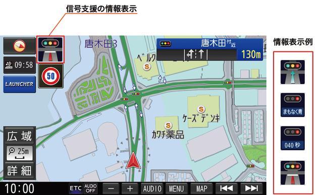 画像: ETC2.0車載器CY-ET2500VDと組み合わせることで、信号情報活用運転支援システムが活用できる。この機能では信号情報を画面に表示して、スムースな運転ができるようサポートする。
