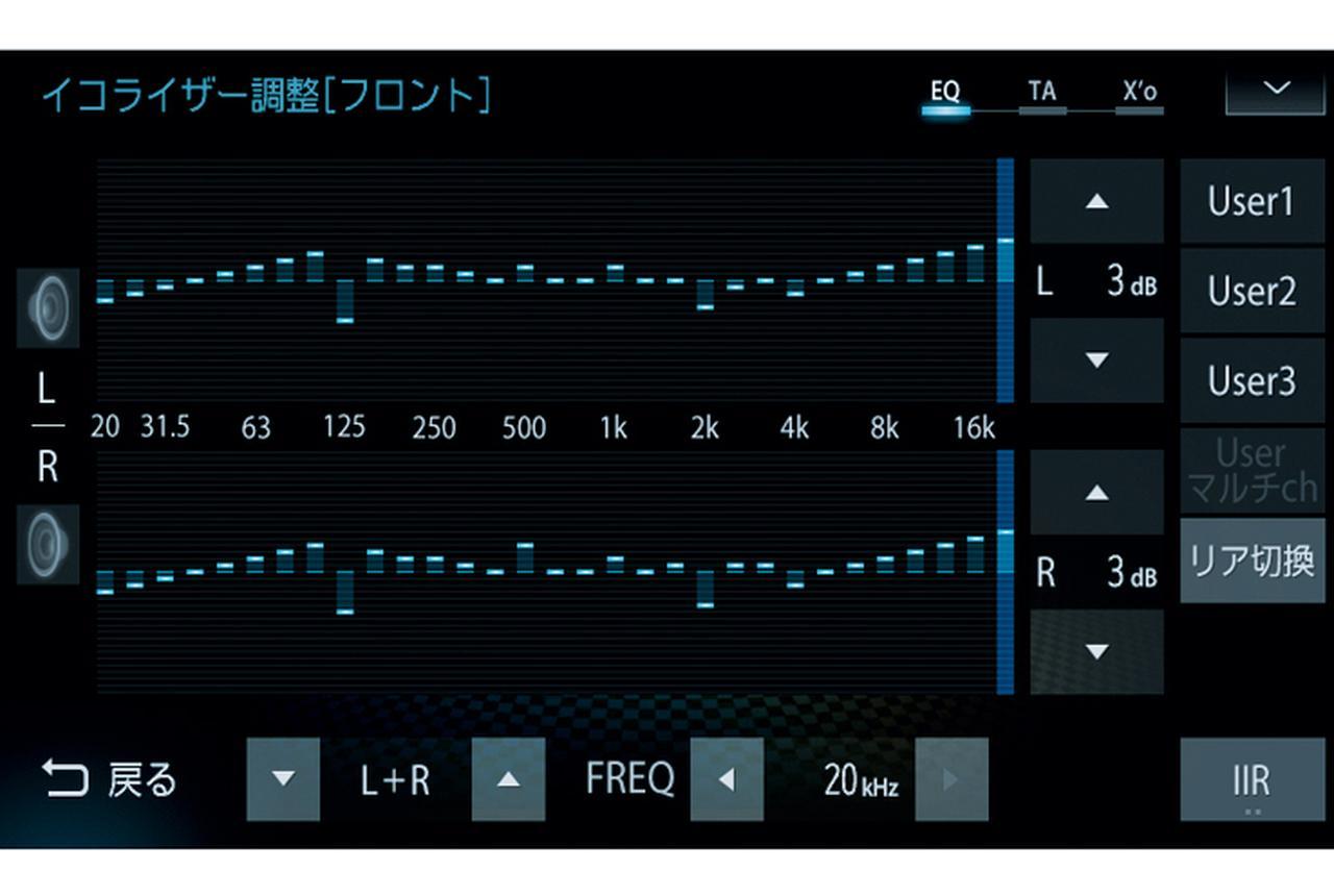 画像: ダイヤトーンサウンドナビの31バンドグラフィックイコライザー。PREMIモデルのTuning Bridgeを使った調整モード画面でコントロールが可能だ。