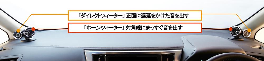 画像: 運転席と助手席それぞれに理想的なサウンドが楽しめよう、スピーカー構成が考案された。