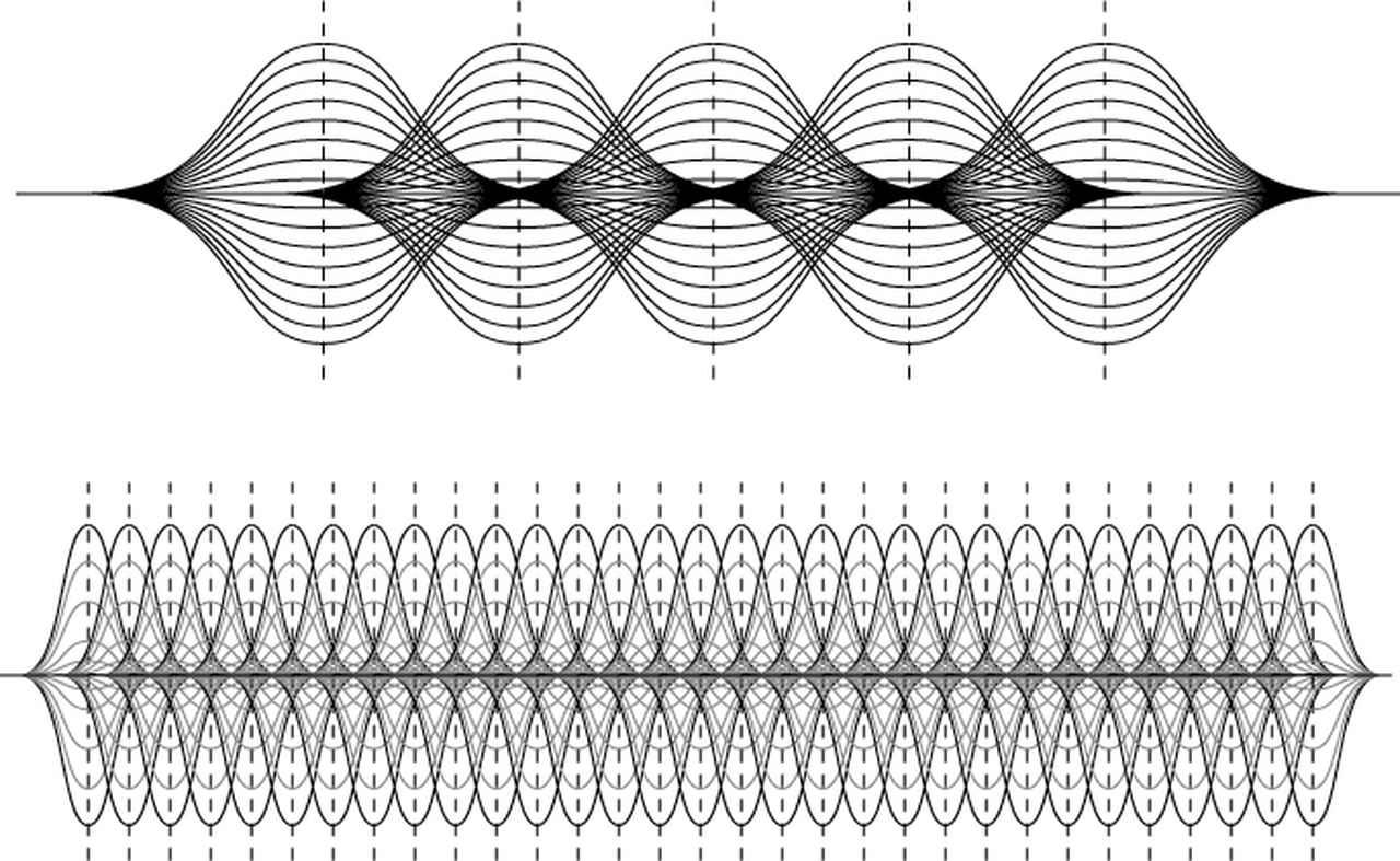 画像: 上は5バンドグラフィックイコライザー、下は31バンドグラフィックイコライザーの調整幅を記したもの。隣接したバンドとの間隔や、各バンドが影響する周波数帯はEQごとに設定されている。