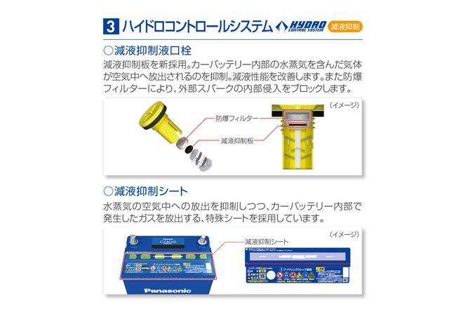 画像: バッテリー液の減少を抑制するハイドロコントロールシステムは、減液抑制液栓と減液抑制シートで構成されるcaosバッテリーの象徴的な装備だ。