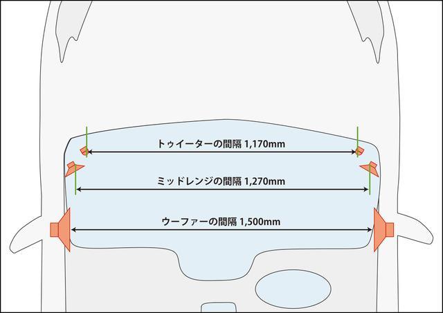 画像7: DSP調整値をリセットして調整開始