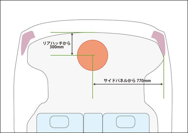 画像4: DSP調整値をリセットして調整開始