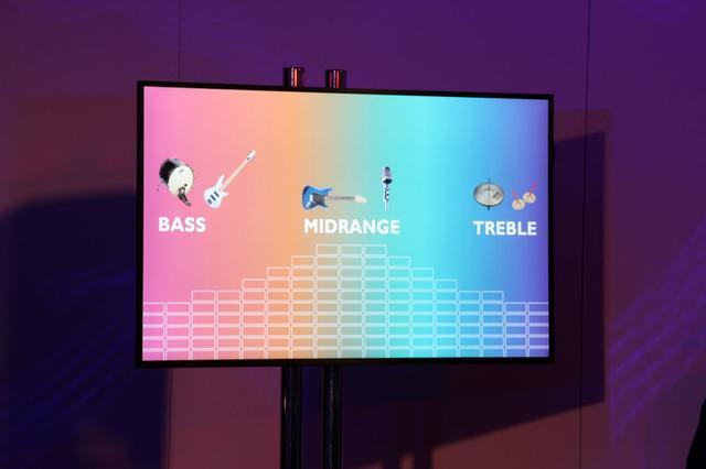 画像: 低音、中音、高音と大まかに楽器を分類して解説。その上でトーンコントロールによる、帯域ごとのレベル変化で音の聴こえ方がどのように変化するかを説明した。