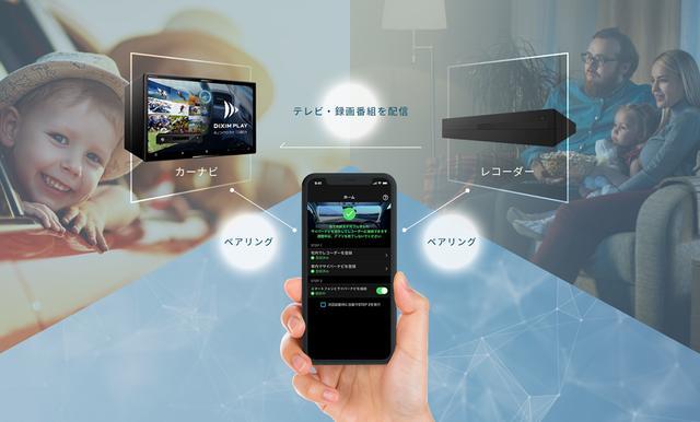 画像: 自宅レコーダーとカーナビをつなぐスマホアプリのイメージ。
