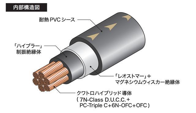 画像: オーディオテクニカ、クワトロハイブリッド導体採用のREXATパワーケーブル3種を発売