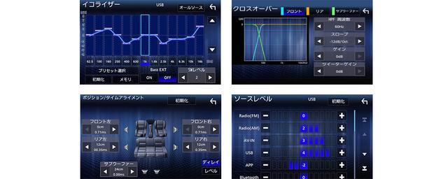 画像: DSPによる各種サウンドチューニング機能も装備するため、搭載車両ごとによりよい音質を得ることが期待できる。