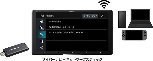画像: ネットワークスティックがサイバーナビをインターネットに接続することで、車内をWi-Fiスポット化することが可能。