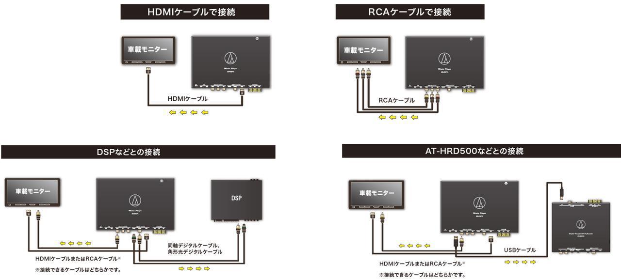 画像: AT-HRP5の接続例。純正カーオーディオや市販AVナビとの接続(上段)のほか、DSPや同社デジタルトランスポートD/Aコンバーターとの接続でより高品位なサウンド再生が期待できる。