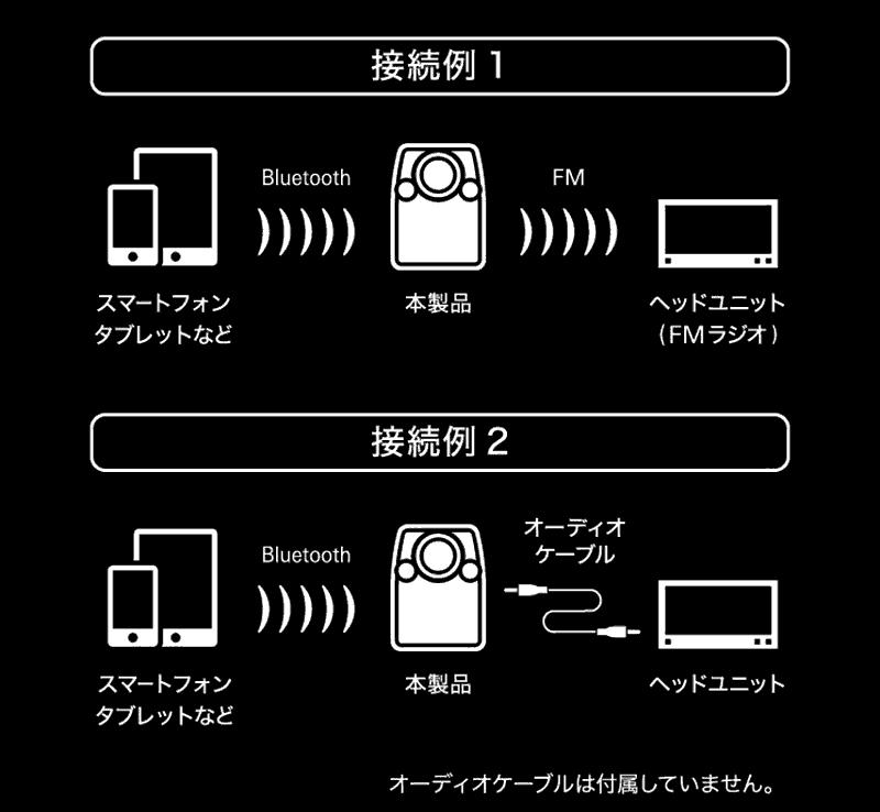 画像: クルマのFMラジオを活用する場合(上)と外部入力を備えたクルマと有線で繋ぐ場合(下)の接続例。