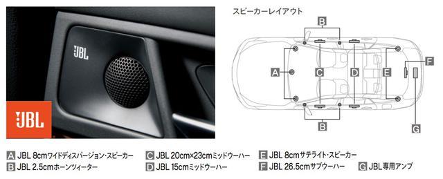 画像2: モデルチェンジしたトヨタ MIRAI、上級グレードにはJBLを純正採用し14スピーカーを搭載