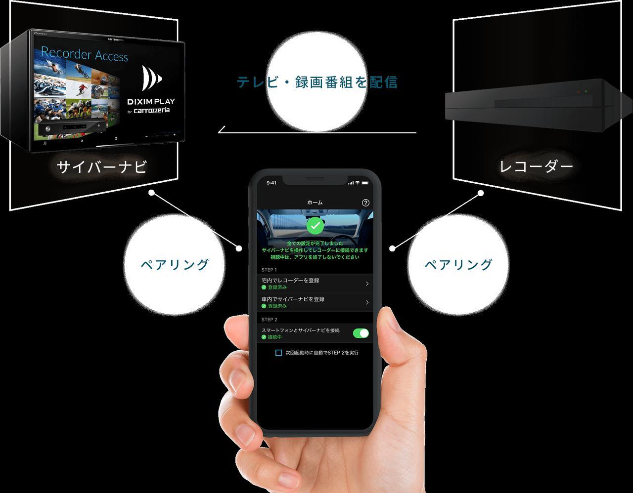 画像: DiXiM Play for carrozzeria | カーナビでテレビ録画番組を楽しもう
