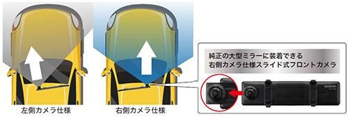 画像: 大型ミラーにも装着できるスライド式フロントカメラを盛り込み『右側カメラ仕様」を実現。