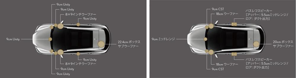 画像: 左がマークレビンソンプレミアムサラウンドサウンドシステム、右がレクサスプレミアムサウンドシステムのスピーカーレイアウトだ。