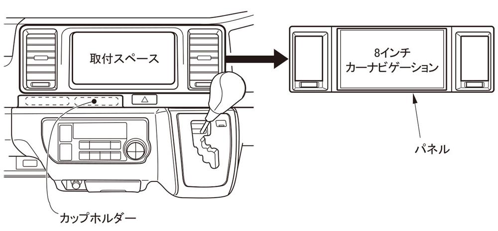 画像: 純正のインテリアパネルと本キットのパネルを交換することで、8インチ画面AVナビが装着可能となる。
