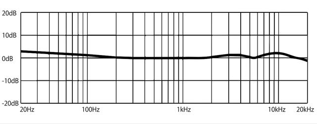 画像: Colaresの周波数特製