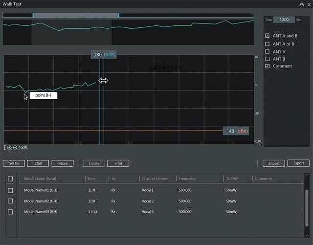 画像: レシーバーが受信している電波強度をリアルタイム表示するとトランスミッターを持ちながら現場を歩くことで、カバレッジの確認ができる