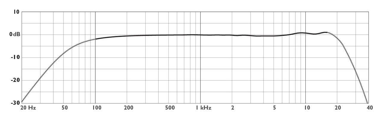 """画像2: ヒビノインターサウンド、デンマークの音響機器メーカーDPA Microphonesのコンデンサー型ボーカル・マイクロホン """"2028""""を2019年11月5日より発売"""