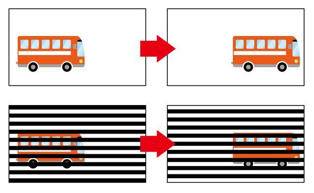 画像: 映像の描画方式にはプログレッシブとインターレースの2種類の方式がある。上がプログレッシブ、下がインターレースのイメージ