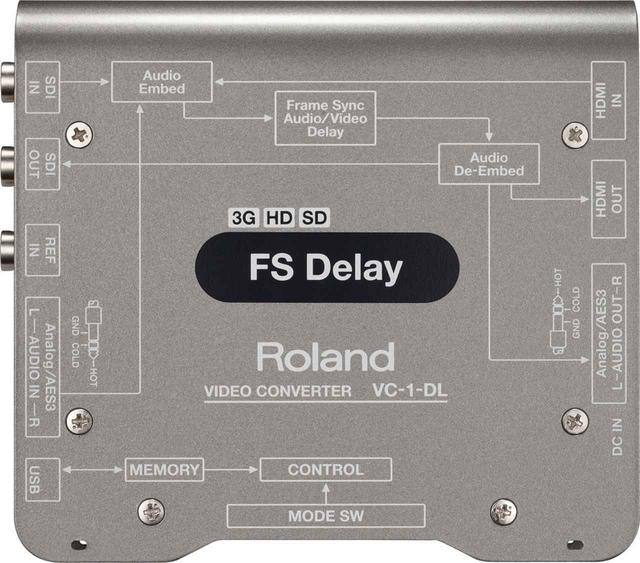 画像4: 音響技術者のための映像入門<第2回:映像の信号方式>【PROSOUND SEMINAR】