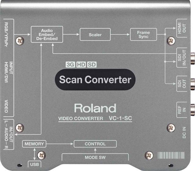 画像: 写真①:ローランドのスキャン・コンバーター、VC-1-SC