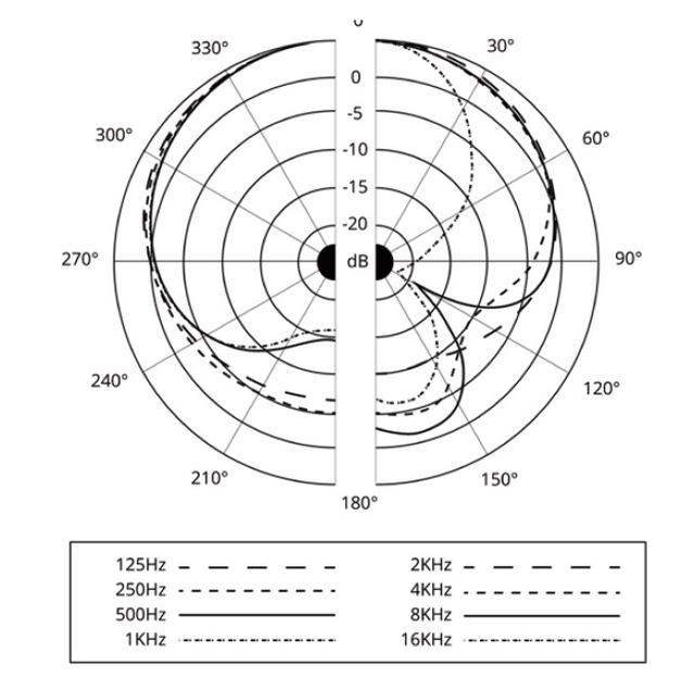 画像3: Aston Microphonesのコンデンサーマイク「Origin」に高級感溢れるクロコダイル調の塗装を施した限定モデルが登場。ポップガードを搭載したショックマウント「Aston Swift Shield」もバンドル