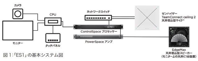 画像3: 音声システムを部屋に統合 Bose ES1 Ceiling Audio Solution