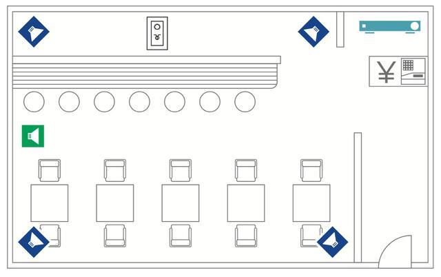 画像: 図③客席20席程度のスポーツ・バーの設置例。最も大型の露出型モデル「DM8S」を4台、店内四隅に設置し、さらにサブ・ウーファーの「DM10S-SUB」も店内中央奥に設置