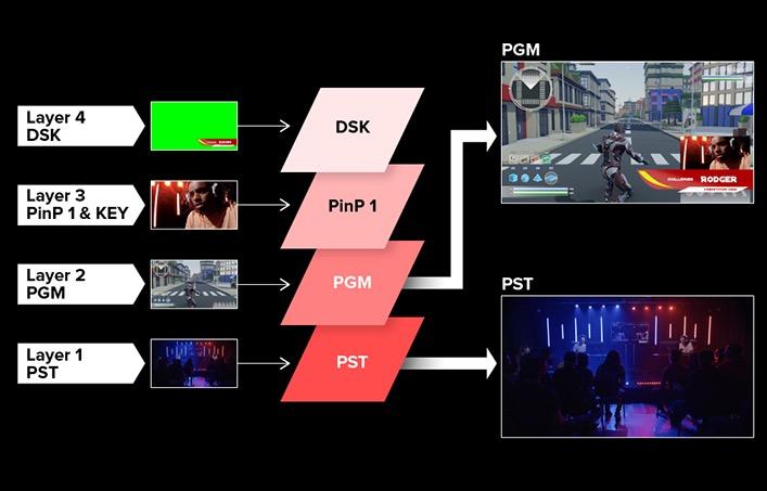 画像4: 音響技術者のための映像入門<第7回:ライブ配信事例(匠サウンド ~ VR-50HD MK IIによるライブ配信)>【PROSOUND SEMINAR】