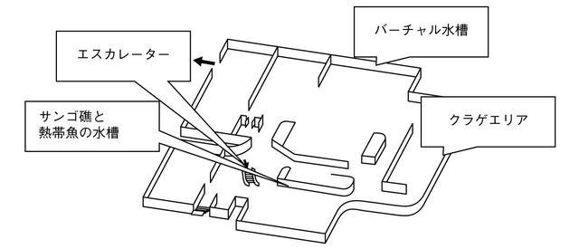 画像3: サウンドクリエイターのアイデアを米国QSC「Q-SYS」で具現化した、沖縄「DMMかりゆし水族館」【Prosound Report】