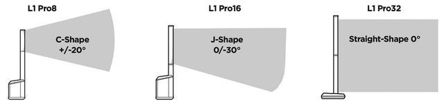"""画像5: """"持ち運べるラインアレイ"""" Bose L1に待望の新世代モデルが登場《Bose Professional L1 Pro Portable Line Array System》【PROSOUND 特別企画】"""