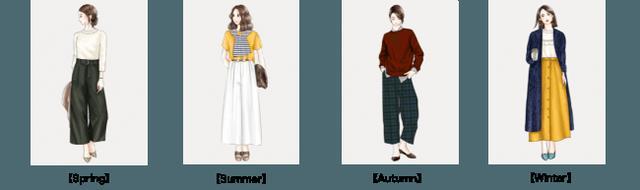 画像3: GUリアルファッションラボ、「GUヒット商品ランキング2018」を発表!